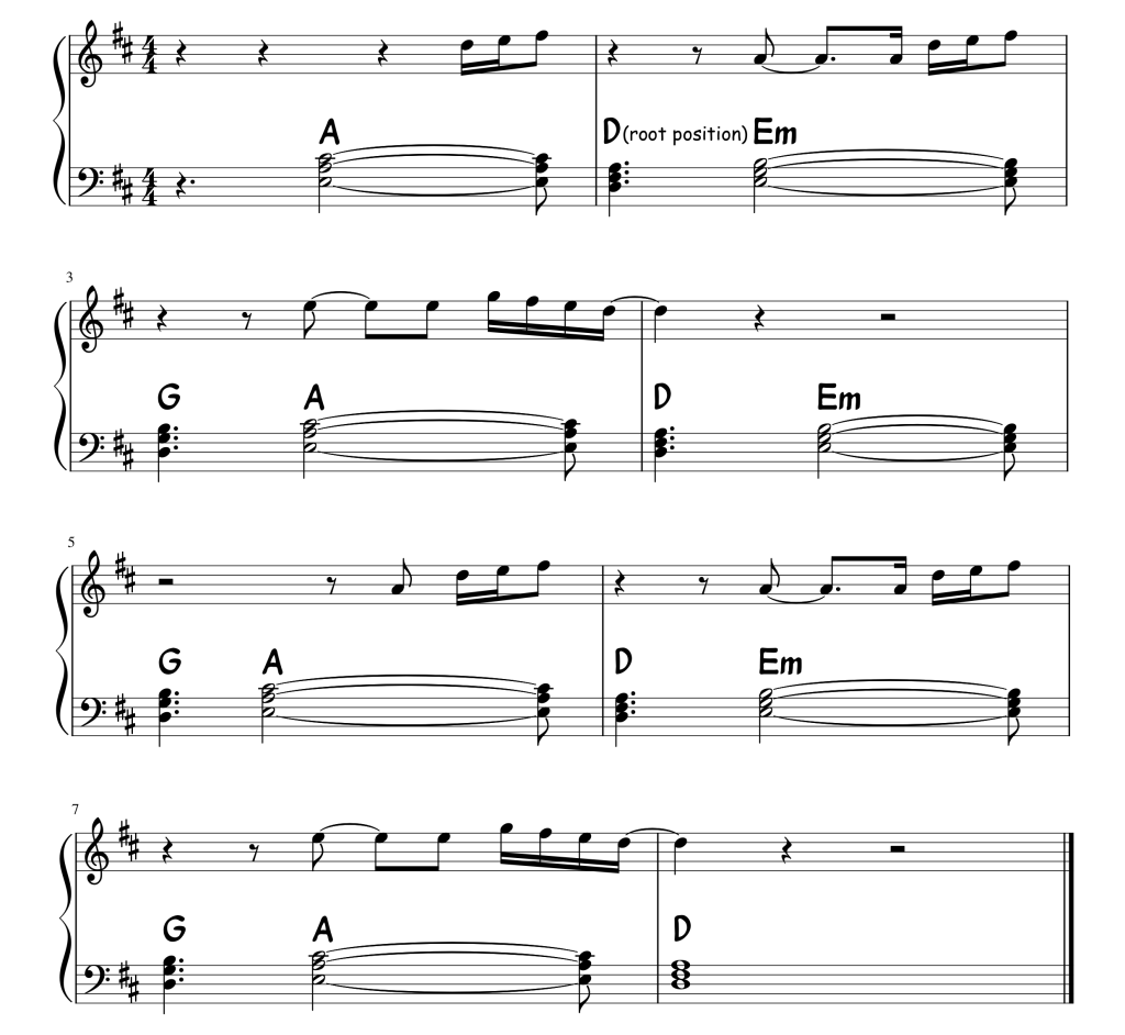 A snippet of sheet music from the song Thinking Out Loud by Ed Sheeran