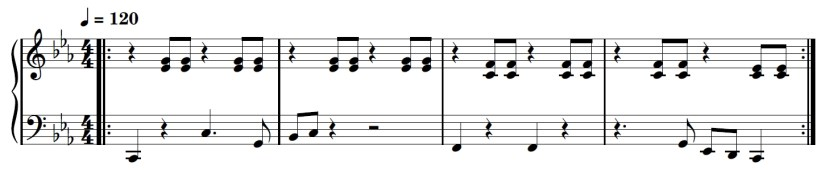 Kahoot Piano Sheet Music - Intro