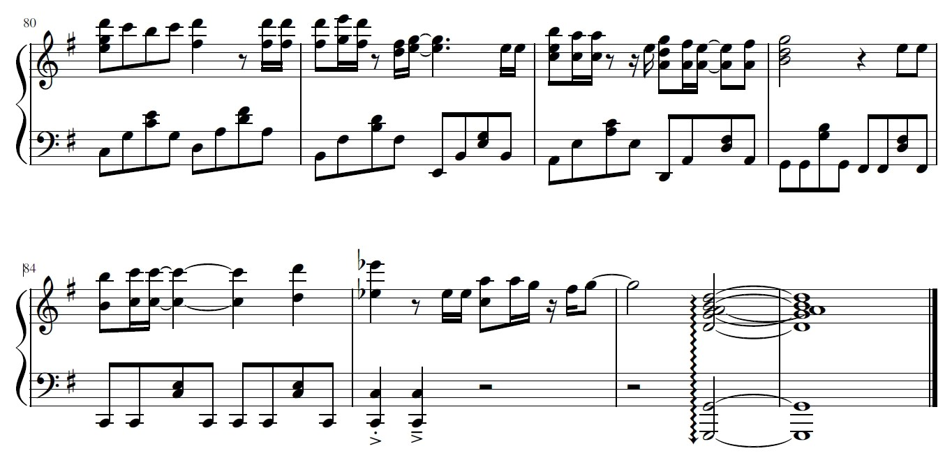 Your Lie In April Piano Sheet Music - Ending