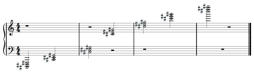Sheet music showing all seven C sharp chords in root position from low to high