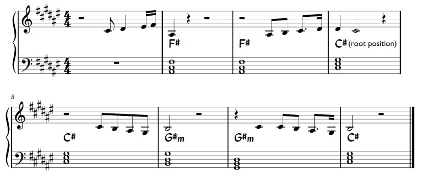Sheet music for the verse of The Winner Takes It All by ABBA
