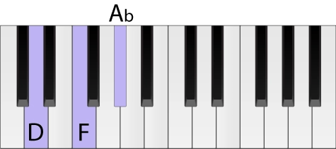 Piano keyboard with a D diminished chord highlighted in root position
