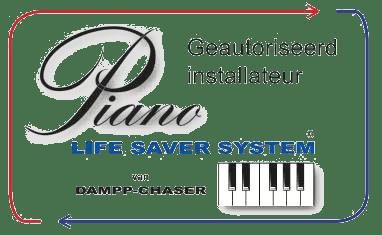Optimale digitale regulering van de luchtvochtigheid van uw piano of vleugel
