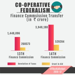 Budget Infographics-05