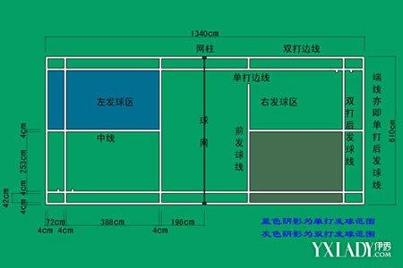 羽毛球標準場地尺寸 及其相關場地知識 - 色彩地帶