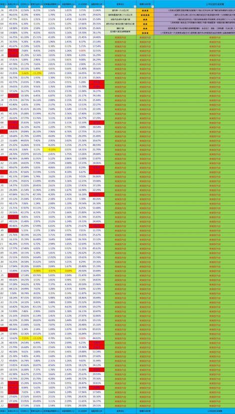 2012倉儲股1.0