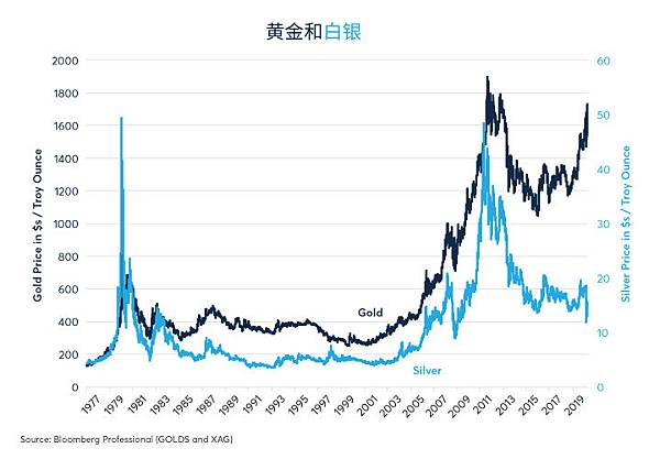 cn-s-gold-outshines-silver-as-economics-widen-price-ratio-fig03.jpg