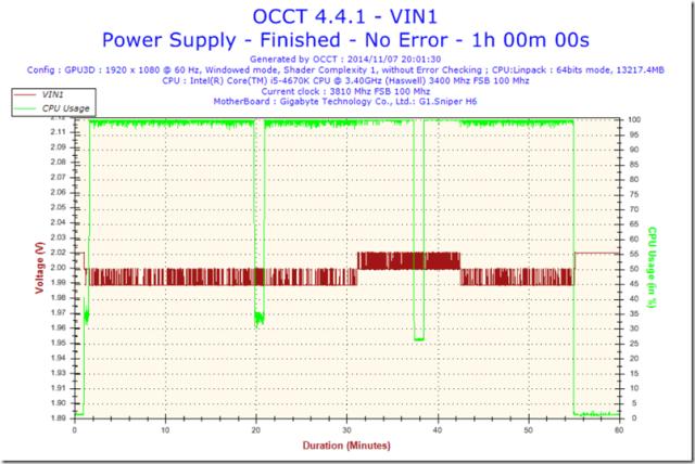 T57-Voltage-VIN1