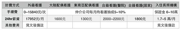 螢幕截圖 2014-01-29 15.51.24