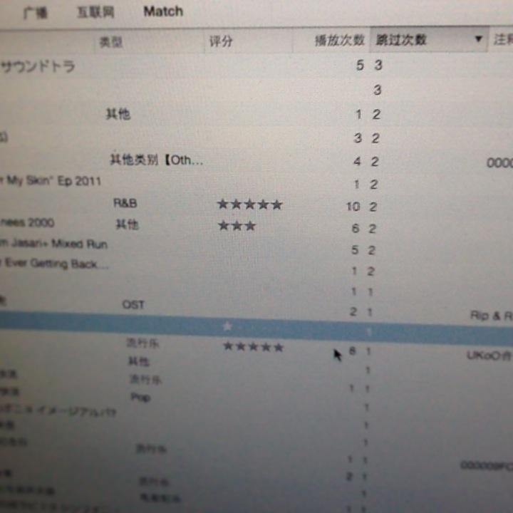 """iTunes中""""跳过次数""""较多的曲目"""