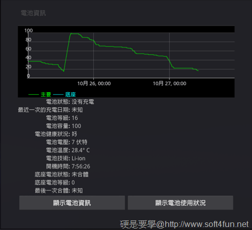 變形平板電腦 ASUS TF101 使用心得 ce2e01ba4f67