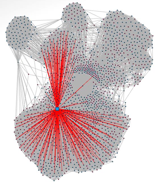 一張圖看出你與朋友的 Facebook 人脈網路 -yasiv-10