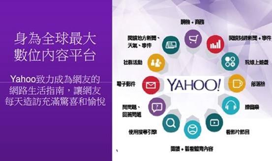 [Yahoo! 20周年] 那些年,陪我們一起長大的 Yahoo! 首頁全紀錄 clip_image004