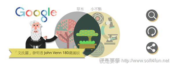 文氏圖發明人 John Venn 180 歲誕辰紀念 John-Venn