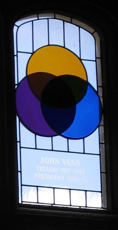文氏圖發明人 John Venn 180 歲誕辰紀念 Venn-stainedglass-gonville-caius