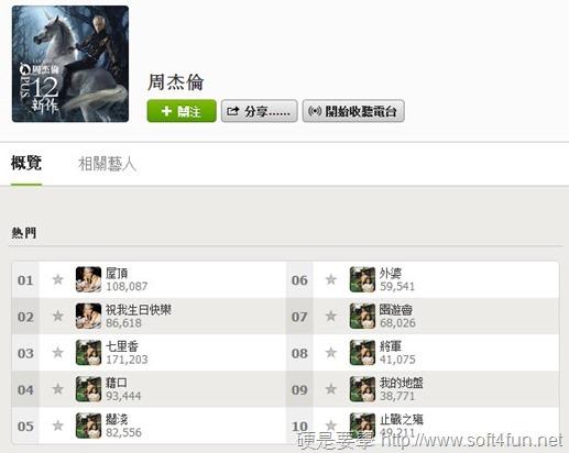 線上音樂平台 Spotify 正式進軍台灣,2,000萬首歌免費聽! 385ed6140062