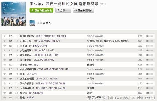 線上音樂平台 Spotify 正式進軍台灣,2,000萬首歌免費聽! ebe014f35407
