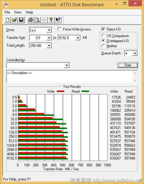 物超所值,廣穎2.5吋固態硬碟 Velox V55、V70 (240GB) 介紹 V55-ATTO