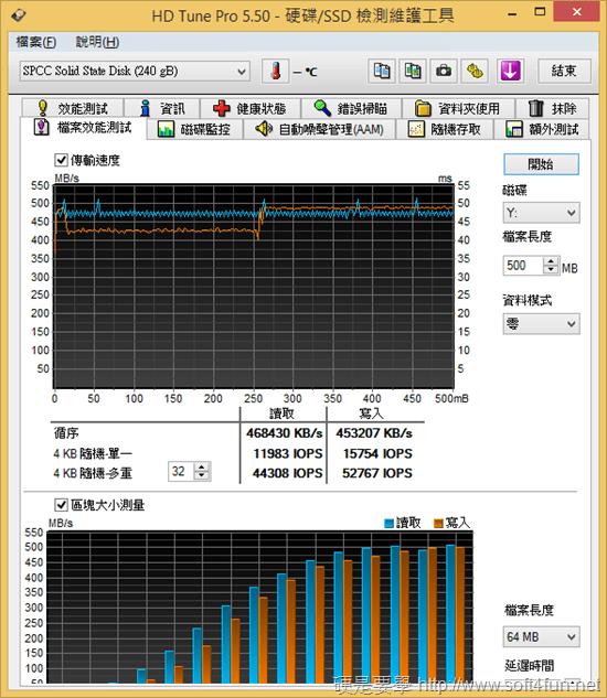 物超所值,廣穎2.5吋固態硬碟 Velox V55、V70 (240GB) 介紹 V55-HDT