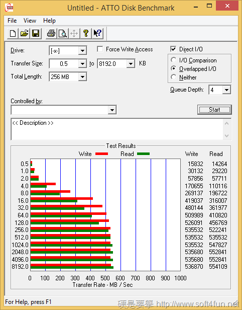 物超所值,廣穎2.5吋固態硬碟 Velox V55、V70 (240GB) 介紹 V70-ATTO