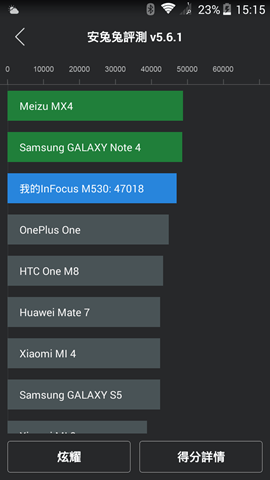 InFocus M530 享拍機,光學防手震 愛美自拍好輕鬆 Screenshot_2015-02-11-15-15-16