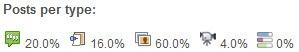 關於 facebook 粉絲專頁貼的能見度,你該做是這些事 facebook-fan-page-03_thumb