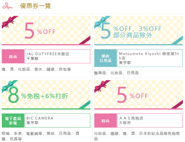 朝日新聞幫台灣遊客打造專屬日本購物攻略,血拚、新品、優惠一次到位 image_5