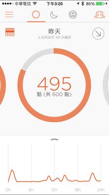 MISFIT SHINE 結合時尚與設計的運動+睡眠偵測手環 2015011715.20.08