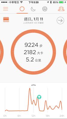 2015-01-17 15.20.25