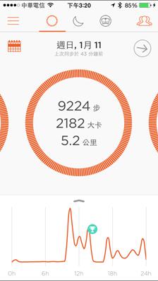 MISFIT SHINE 結合時尚與設計的運動+睡眠偵測手環 2015011715.20.25