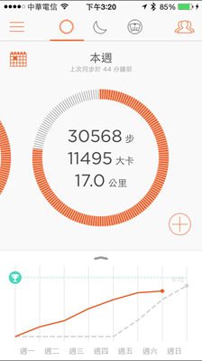 MISFIT SHINE 結合時尚與設計的運動+睡眠偵測手環 2015011715.20.43