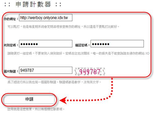 [網站推薦] 簡易製作網站計數器,統計人數超便利 - Sitestates 1423241171_b97ea98b8c