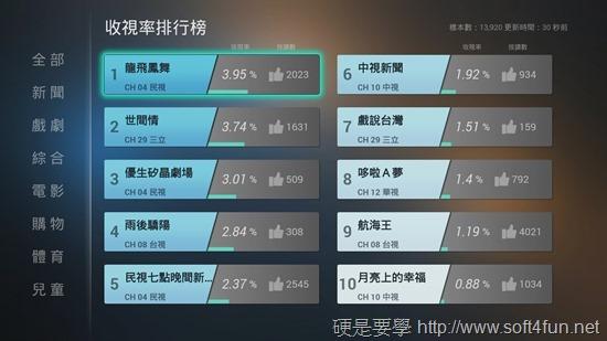 OVO電視盒UI_06_收視排行榜