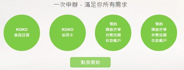國泰世華推出新型態網路銀行 KOKO,理財、拆轉帳好方便 image