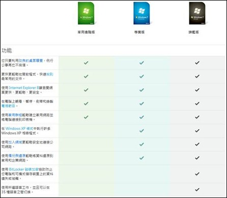 22個愛上Windows 7的理由(多媒體) clip_image012