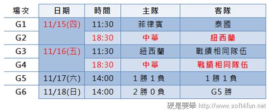 2013 世界棒球經典賽 台灣區預賽 網路直播 (轉播) 資訊 image