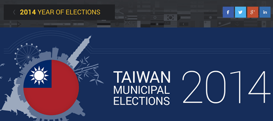 從粉絲團社群互動看台灣 2014 年九合一選舉情勢 Snip20141016_58