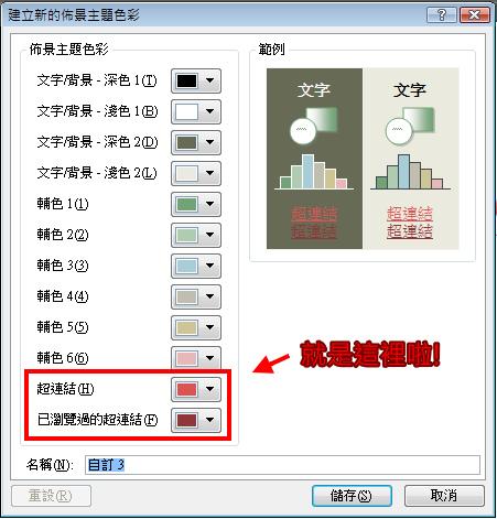 [文書相關] PowerPoint 2007技巧:怎麼超連結的顏色改不了呢? 請看! 2036986872_75f740f2e1