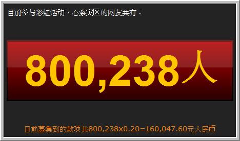 你彩虹了嗎? 只要MSN加彩虹,中國微軟就捐 0.2 元 2497408316_851fb1ab7c