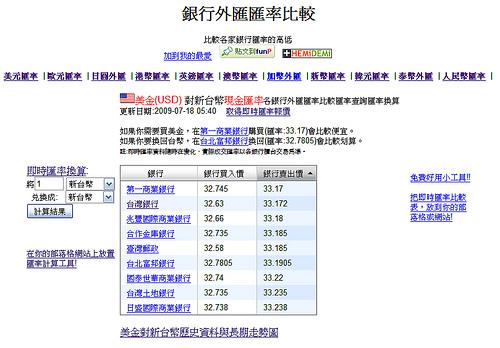 TaiwanRate-1