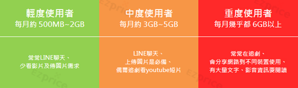 Samsung Galaxy Note 4 各電信資費、NP 優惠價格完整分析! clip_image003
