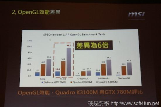 引領視覺新革命,微星筆電新品體驗會 clip_image013