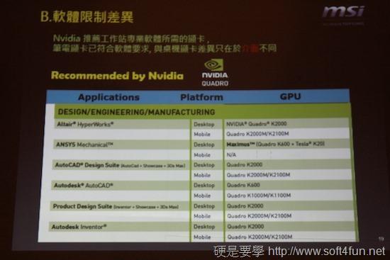 引領視覺新革命,微星筆電新品體驗會 clip_image018