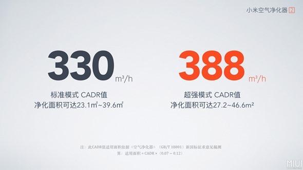 新一代小米空氣淨化器2發布,更小、更輕、更省電 151321x6v4uuggyg9xvkgi