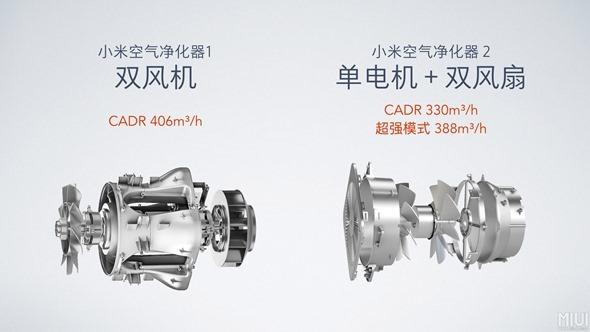 台灣開賣!小米空氣淨化器1、2代差異與淨化效率實測 151821pnjnbvvj5dbznibn