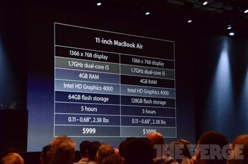 APPLE WWDC 2012 內容完整整理(圖多) apple-wwdc-2012-_06342_thumb_3