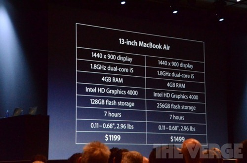 APPLE WWDC 2012 內容完整整理(圖多) apple-wwdc-2012-_06362_thumb_3