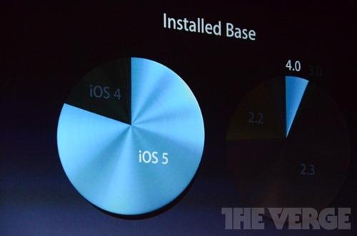 APPLE WWDC 2012 內容完整整理(圖多) apple-wwdc-2012-_0893_3