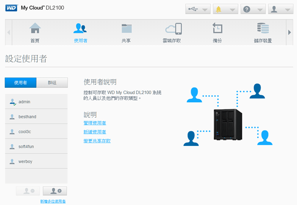 [評測] My Cloud Business DL2100 兼具商用穩定性、家用娛樂性的 NAS 9623ef7f7c50