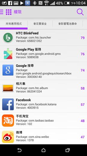 F-Secure Permission:最強 APP 無所遁形術,揪出藏匿的可疑程式(Android) 2014-08-27-14.04.39